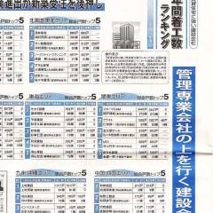 全国賃貸住宅新聞①